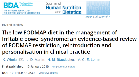 FODMAP Diet In Clinical Practice Review